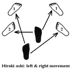ashi_hiraki