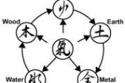 Ueshiba-Funakoshi